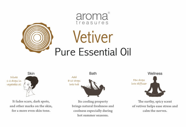 Aroma Treasures Vetiver Essential Oil 100% Pure & Natural,Essential Oil
